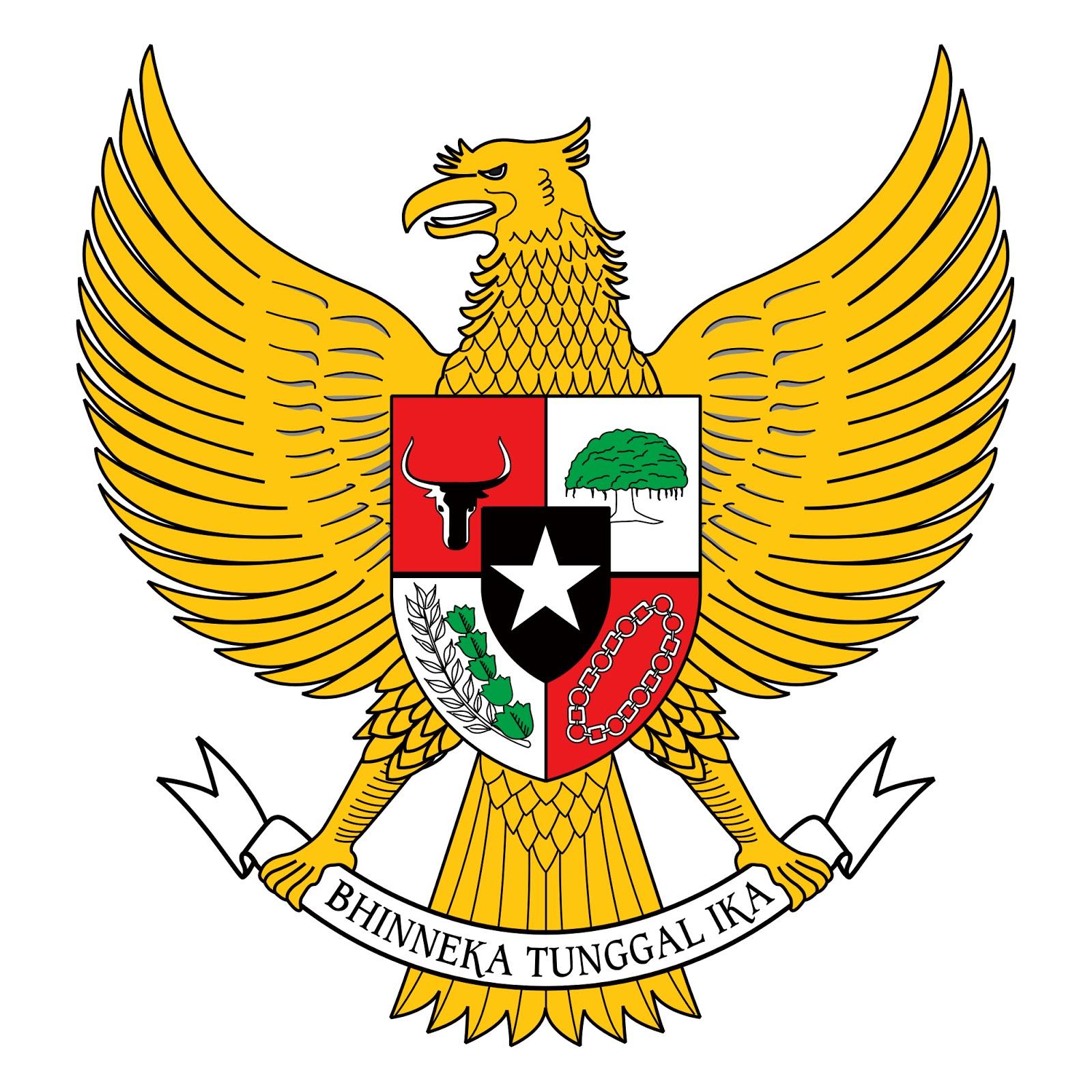 Pendidikan Pancasila Manajemen C (2021/2022)